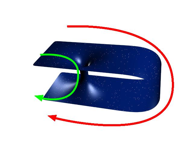 Funzionamento del Wormhole nello spaziotempo