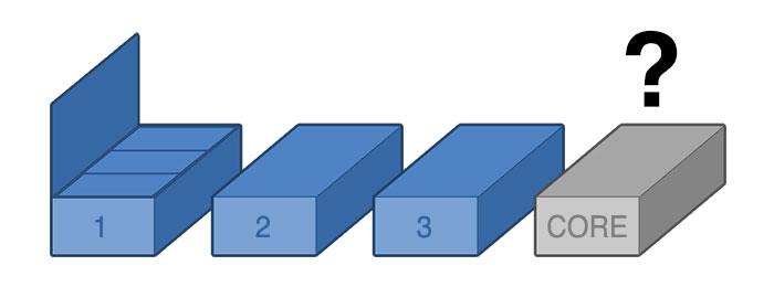 2-core-set